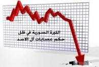 ما هو تأثير انهيار الليرة السورية على الاقتصاد السوري
