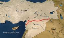الموقف التركي بعد تغيير قواعد الاشتباك مع النظام السوري