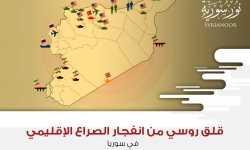 قلق روسي من انفجار الصراع الإقليمي في سوريا