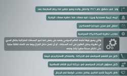الشيخ الشهيد محب الدين الشامي -رحمه الله-