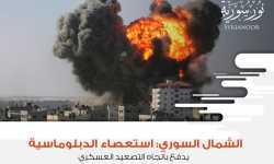الشمال السوري: استعصاء الدبلوماسية يدفع باتجاه التصعيد العسكري