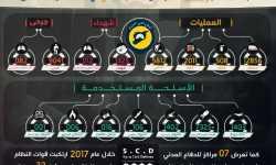 إحصائية: 32 مجزرة وأكثر من 1300 شهيد في الغوطة الشرقية خلال 2017