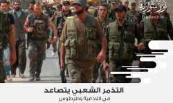 التذمر الشعبي يتصاعد في اللاذقية وطرطوس