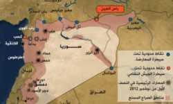 الائتلاف الوطني: الإمساك بزمام سوريا من الداخل