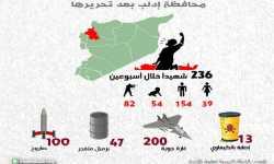هذا ما فعله الأسد بإدلب بعد خروجه مهزوماً منها