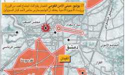 تفجير في مبنى الأمن القومي وسط دمشق يستهدف رؤوس النظام الأمنية... و«الجيش الحر» يتبنى العملية
