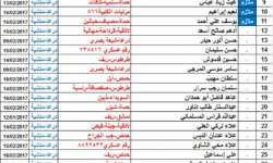 بالأسماء: 36 قتيلاً للنظام بينهم 11 ضابطاً في معارك درعا
