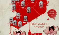 بحر الدماء في سوريا