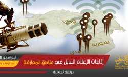 إذاعات الإعلام البديل في مناطق المعارضة