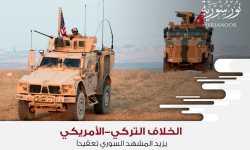 الخلاف التركي-الأمريكي يزيد المشهد السوري تعقيداً