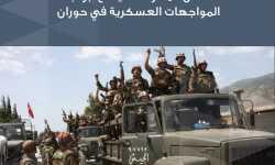 فشل المفاوضات يفتح أبواب المواجهات العسكرية في حوران