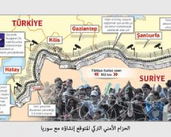 الخيار العسكري التركي في سوريا