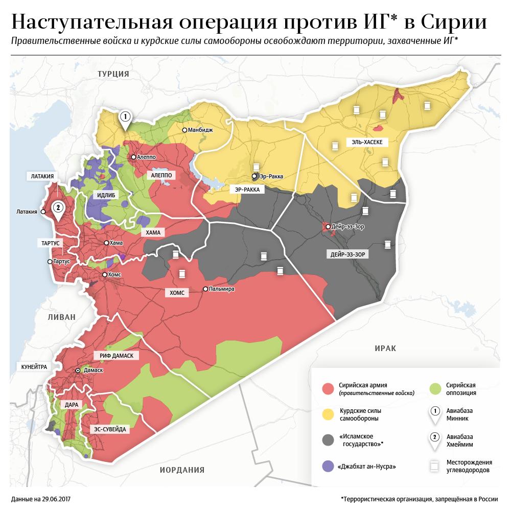 تغيرات الميدان السوري