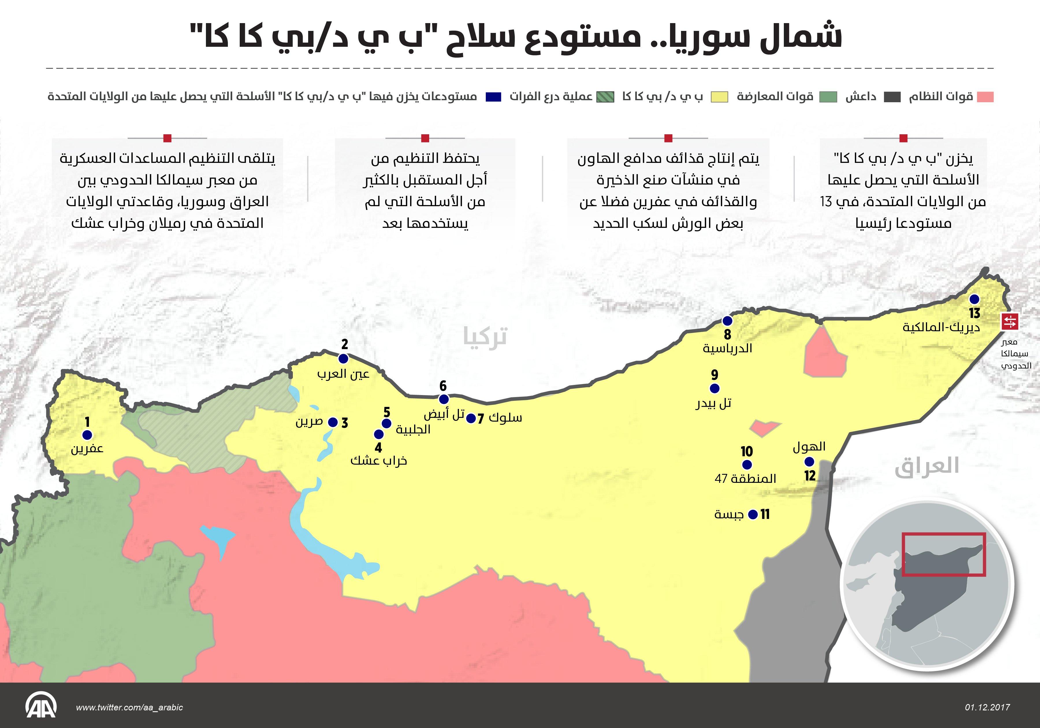 وكالة الأناضول تكشف عن مواقع تخزين الأسلحة الأمريكية للمليشات الكردية في سوريا