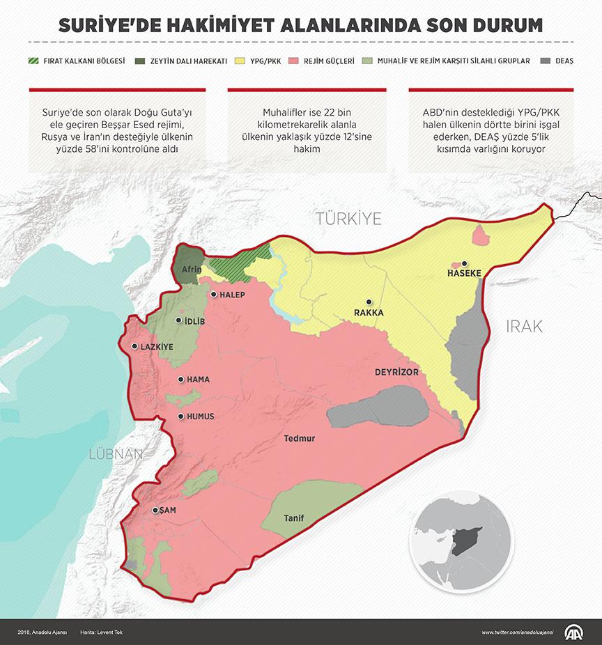 تعرف على خريطة السيطرة في سوريا بعد سقوط الغوطة