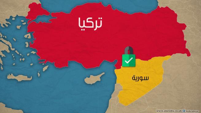 ورطة تركية