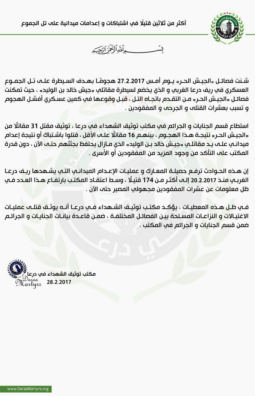 مركز توثيقي: تنظيم الدولة أعدم 174 مقاتلاً في الجيش الحر بريف درعا