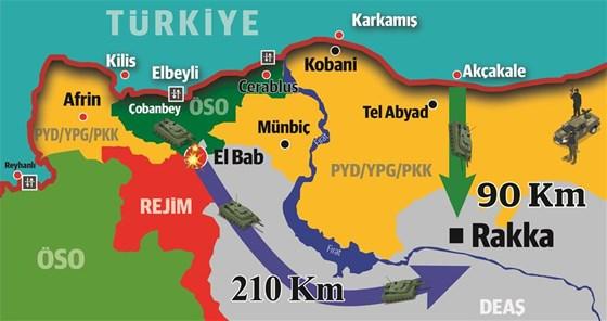 مصاعب الخطة التركية في الرقة
