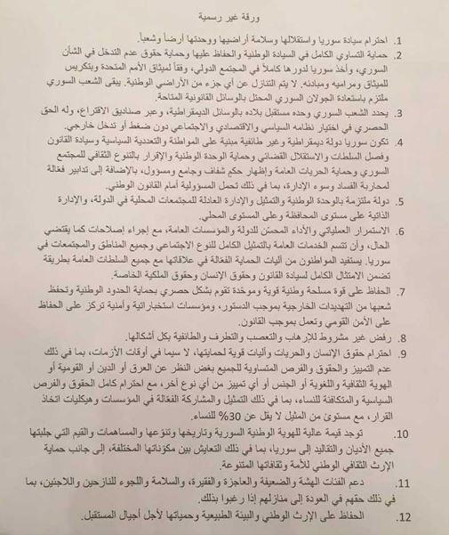ما البنود التي نصت عليها الورقة التي قدمها دي ميستورا لوفدي المعارضة والنظام؟