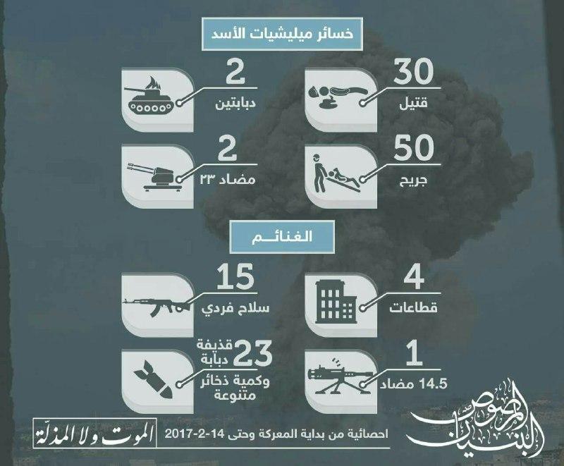 من بينها أكثر من 30 قتيلاً للنظام.. تعرف على نتائج معركة